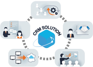 CRM solutions and services