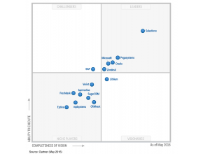 Magic Quadrant 2016 for Customer Service management