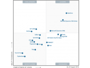 Magic Quadrant CRM SFA 2016